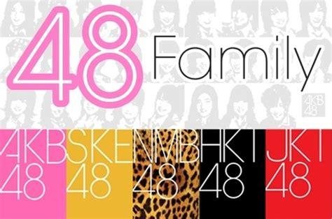 magnum club istilah istilah dalam 48 family