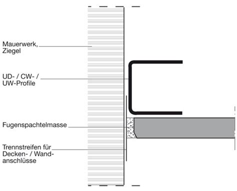 trockenbau anschluss wand decke 3 ausf 252 hrung der anschlussfugen