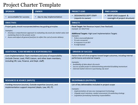 program charter template study atlanta s blue ribbon commission on waste