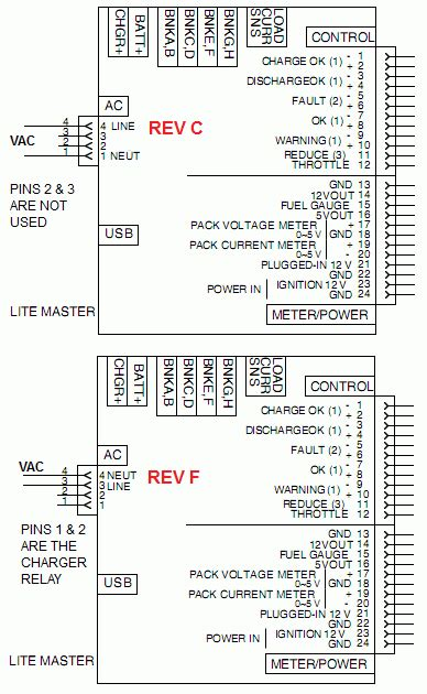 elithion lithiumate lite manual ac installation