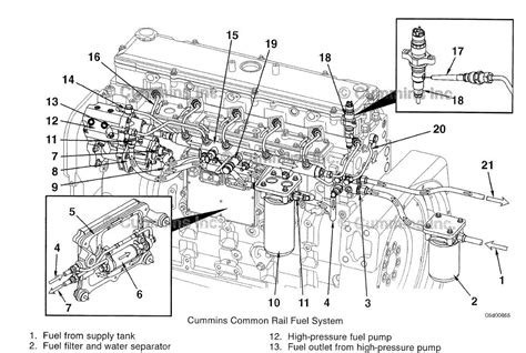 nissan 5 hp outboard motor diagram html imageresizertool