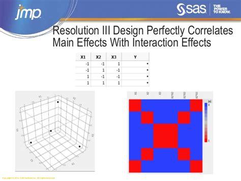 design effect sas exploring best practises in design of experiments