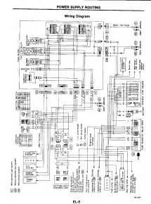 2000 nissan quest fuse box free wiring diagram schematic quest free printable