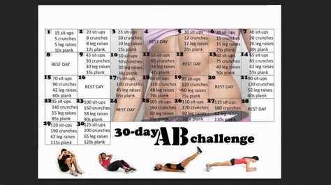25 day ab challenge fitness with ab challenge