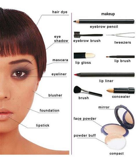 hair salon vocabulary make up and beauty learning english