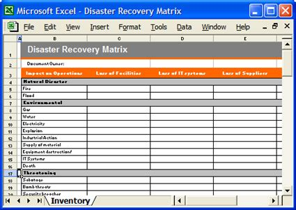 Disaster Recovery Matrix Excel Disaster Recovery Matrix W Flickr Disaster Recovery Communication Plan Template