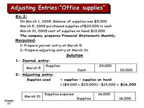 Office Supplies Journal Entry Adjusting The Accounts Ppt