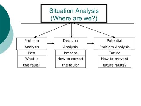 situation analysis template kepner tregoe approach to problem solving