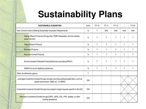 csr plan template 19 csr plan template stakeholder engagement program