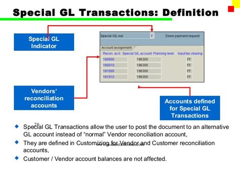 gl bank sap fi account payable ap