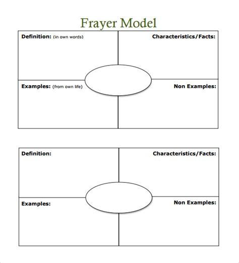 Vocabulary Definition Template by 15 Sle Frayer Model Templates Pdf Sle Templates