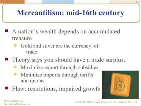 International Trade Theory International Trade Theories
