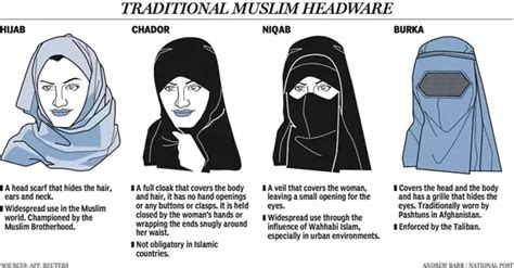 Kaos Go Muslim Islam Will Rule The World what do western think of when they see us muslim who wear a niqab