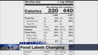 Bud Light Nutrition Facts American Beers Are Getting Nutrition Labels Aol Lifestyle