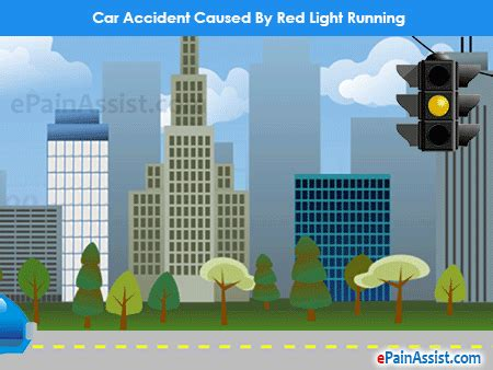 car accidents caused by traffic lights car accident statistics causes driving tips preventing