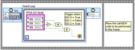 digital pattern generator labview do more with labview fpga c series digital modules using
