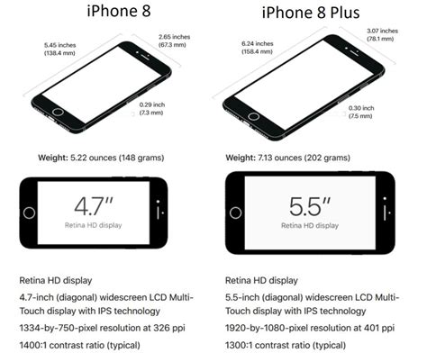 iphone  specifications  iphone   specs
