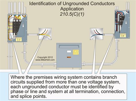 code q a identification of circuit conductors