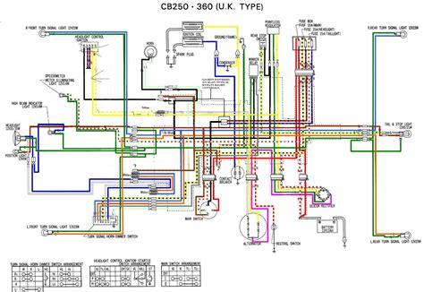 schema electrique honda cb  bois eco conceptfr