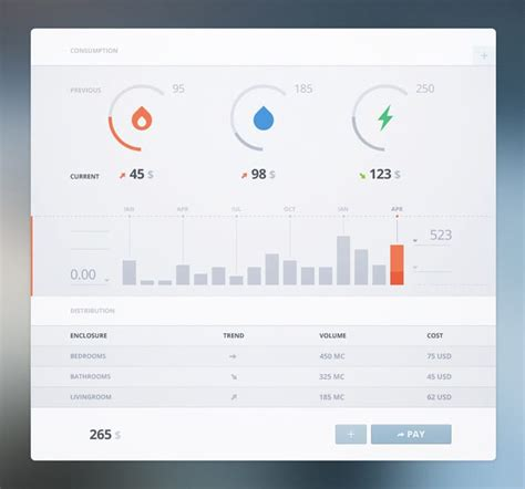 ui pattern drill down 20 awesome dashboard designs that will inspire you