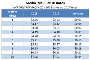 2018_media mail rates