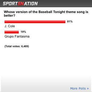 theme songs baseball espn s baseball tonight theme song matchup j cole vs