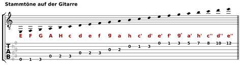 wo liegen die noten auf der gitarre die notation gitarrenmusik 1 tonh 246 hen gitarrenlehre