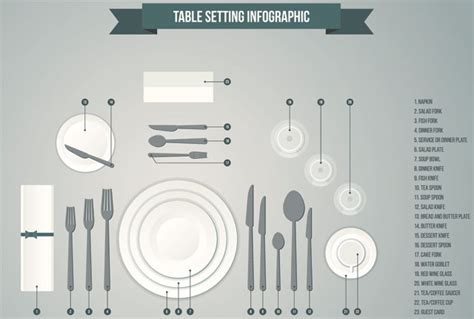 types of table covers types of service and table settings in waiter and waitress