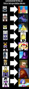 Www Meme Com - undertale voice meme my opinion by aquana145 on deviantart