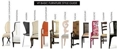 Styles Furniture by Minimalist Decor In An House