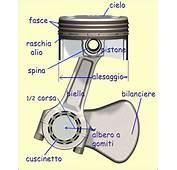Motori A Combustione Interna Tipologie Caratteristiche