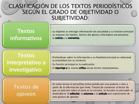 App Que Resume Textos Resumen Textos Noliterarios