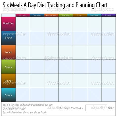 blank meal plan chart 12 best images about meal planning grocery shopping charts