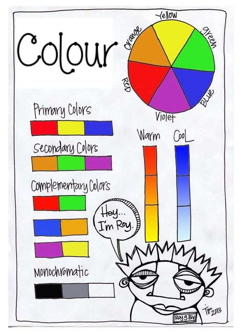 Makeup Color Theory Book