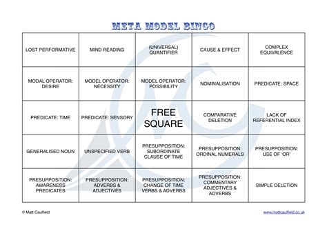 language pattern nlp meta model bingo nlp training from matt caulfield