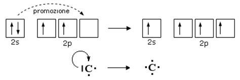 tavola periodica completa stabile chimica generale 4