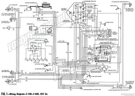 wiring diagram for 1961 ford f100 wiring diagrams