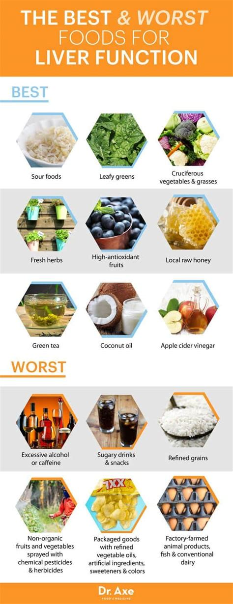 Foods To Avoid During Detox Diet by Foods To Avoid During Liver Detox Foodfash Co