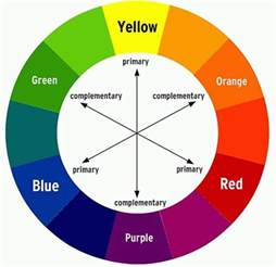 green opposite color facts about color wheel makeup chart explained pay good