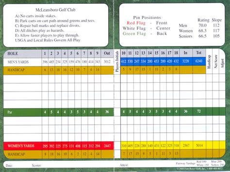 mcleansboro golf club scorecard