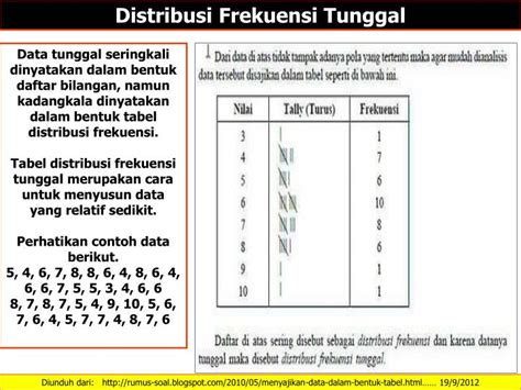 cara membuat tabel distribusi frekuensi tunggal ppt mk statistika pemusatan sebaran data powerpoint