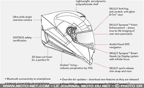 Helm Cross Ntc casques le casque moto high tech skully ar 1 r 233 unit pr 232 s