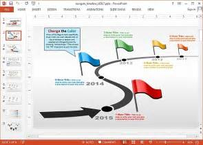 Timeline Template Maker by Animated Timeline Maker Templates For Powerpoint
