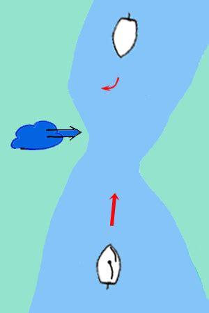 voorrang roeiboot zeilboot voorrangsregels