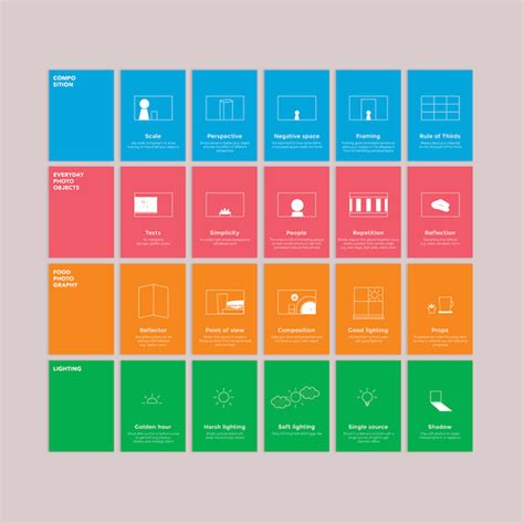 designtaxi mockup flowchart cards an essential guide to taking perfect