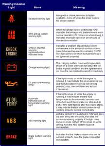 Subaru Warning Lights Meaning Car Dashboard Lights Meaning Quotes