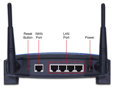 port router router can i split the ethernet signal from cable modem
