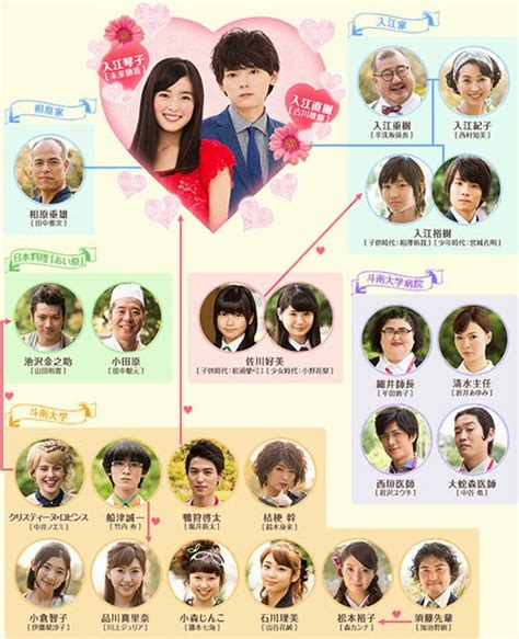 download film subtitle indonesia blog download film jepang itazura na kiss 2 subtitle indonesia