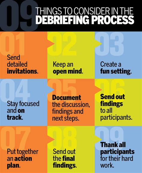 debriefing process template project management to debrief or not to debrief cio
