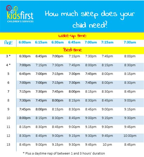 what time should kids go to bed what time should kids go to bed 28 images kid s